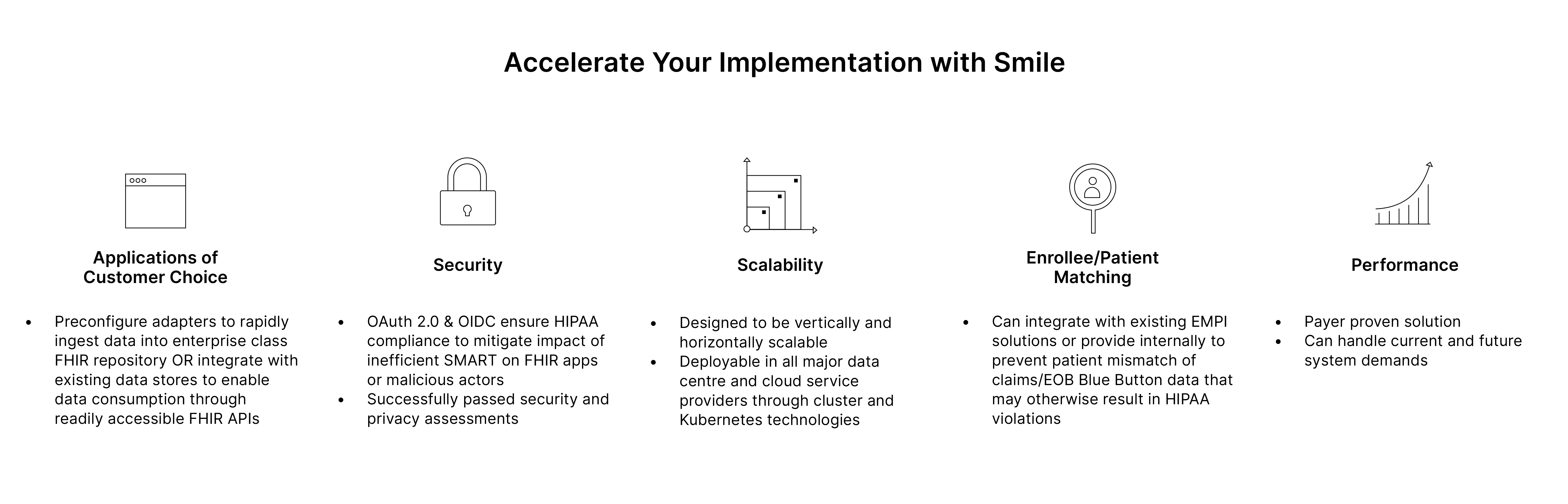 Ways to accelerate your implementation with Smile CDR